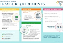 Bahamas-Travel-Requirements-Flyer-July-13