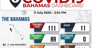 Ministry-of-Health-Dashboard---11th-July,-2020-feature