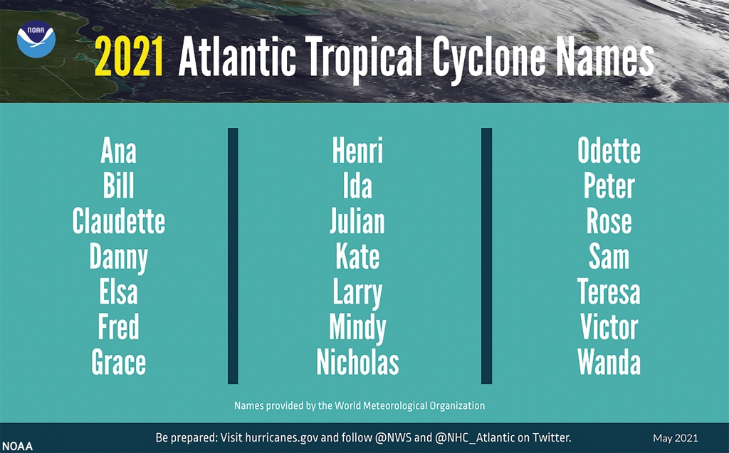 A summary graphic showing an alphabetical list of the 2021 Atlantic tropical cyclone names as selected by the World Meteorological Organization. The first named storm of the season. The official start of the Atlantic hurricane season is June 1 and runs through November 30. (NOAA)